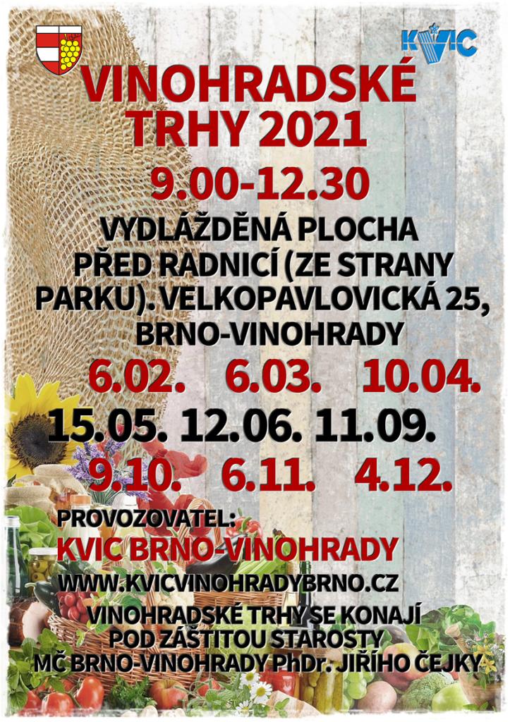 TRHY 2021
